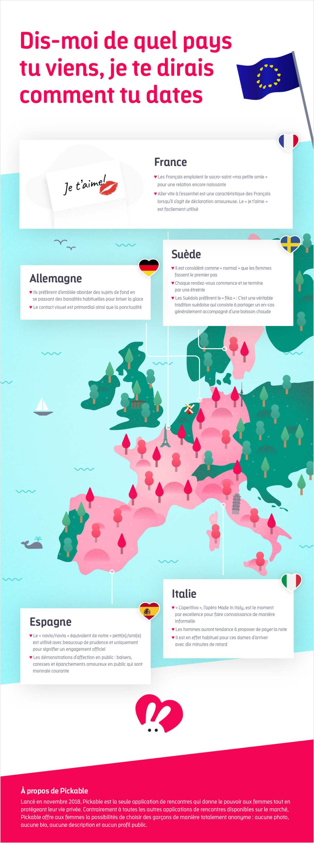Pickable_Infographic_date-europe_FR